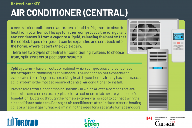 Central air conditioner upgrade card