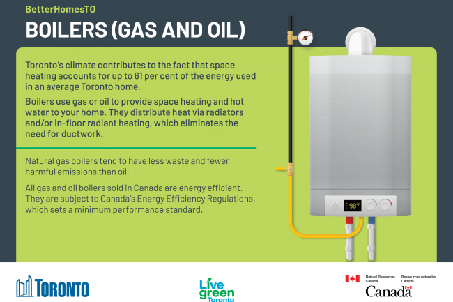 BetterHomesTO gas and oil Boiler upgrade card image.