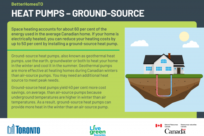 An image of the ground-source heat pump upgrade postcard detailing information on ground-source heat pumps.