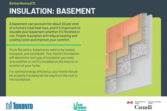 BetterHomesTO basement insulation upgrade card.