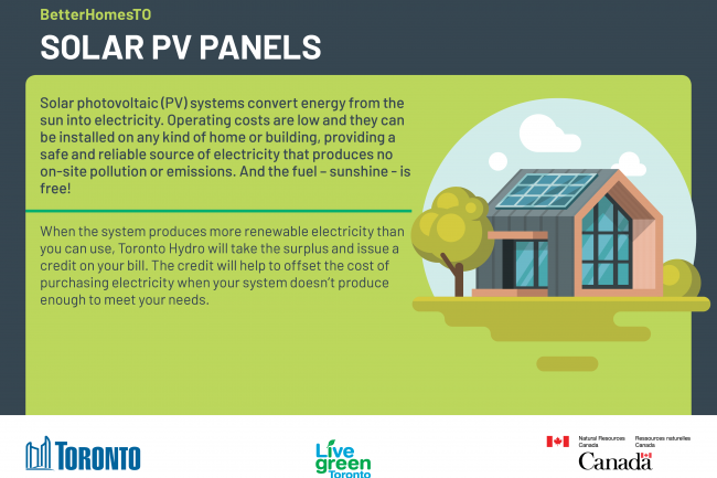 Image of the BetterHomesTO solar pv panels upgrade card