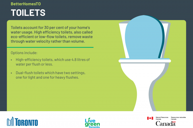 Image of the BetterHomesTO toilets upgrade card.