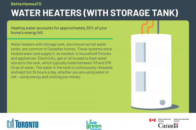 Image of the BetterHomesTO water heaters with storage tank upgrade card.